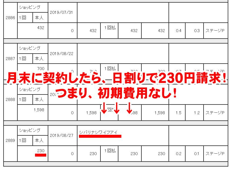 縛りなしWiFi初回の請求キャプチャ。月末に契約したから日割りで230円だけ請求。つまり初期費用(事務手数料)なし。