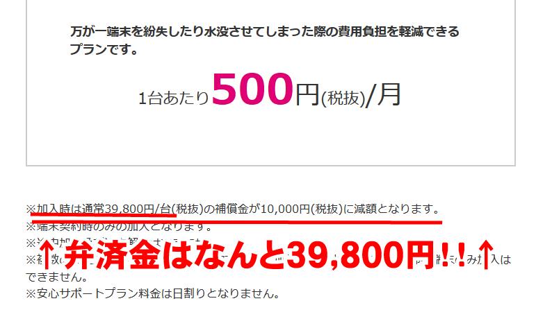 縛りなしWiFiの弁済金はなんと39,800円!!