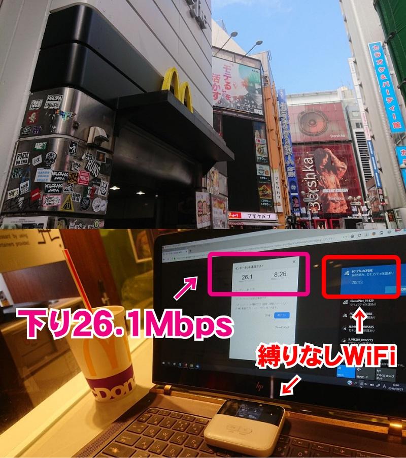 渋谷センター街の縛りなしWiFiの通信速度
