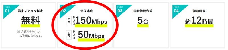 クラウドWiFi東京は下り最大150Mbps