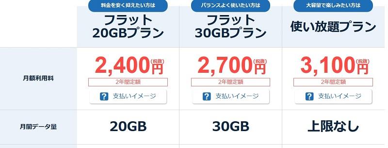 wifiの選び方:ギガ数(容量制限・月間データ通信量)