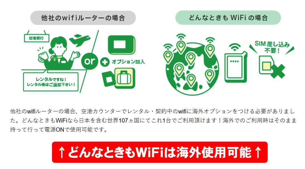 どんなときもWiFiは海外でも使用可能