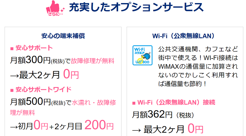 WiMAXオプション