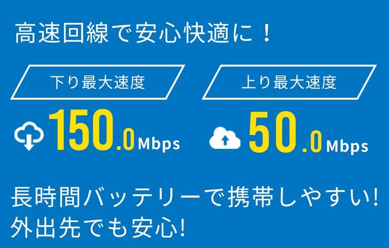 それがだいじWiFiの通信速度 下りが最大150Mbps、上りが最大で50Mbps